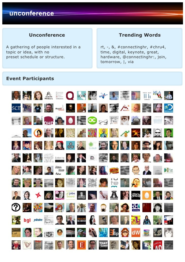 unconference           Unconference                         Trending WordsA gathering of people interested in a   rt, -, &...