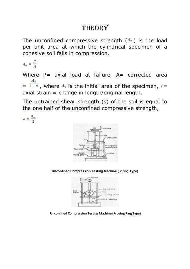 Unconfined shear strength definition essay