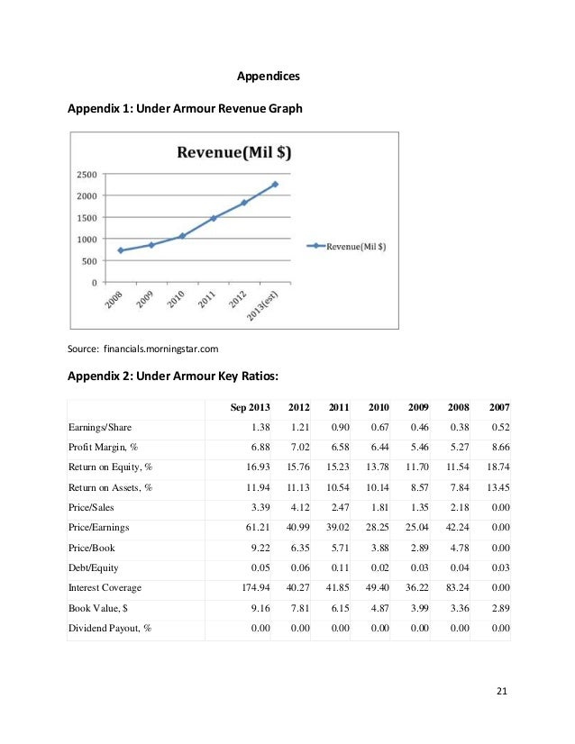 nike and under armour accounting paper Disclosure and analysis of nike's property, plant and equipment  property, plant and equipment accounting  long-lived asset under construction that.