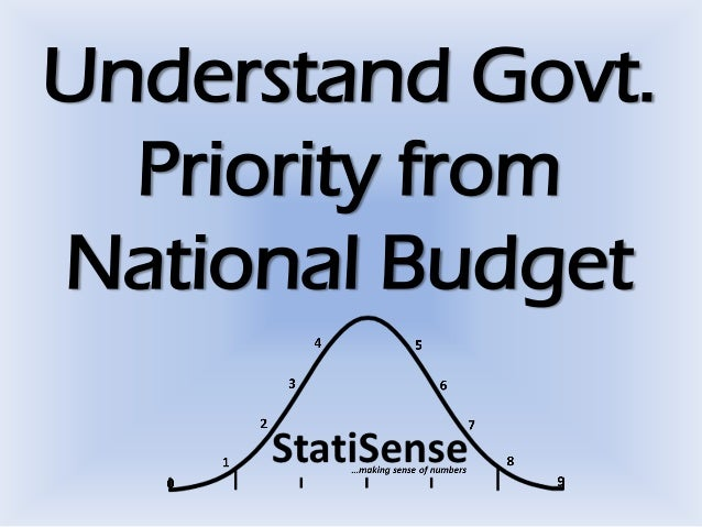 Understand Govt. Priority from National Budget