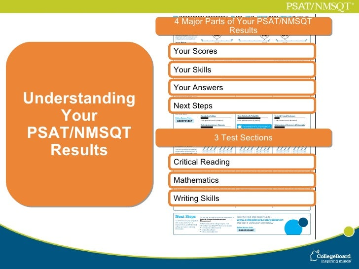 4 Major Parts of Your PSAT/NMSQT Results Your Scores Your Skills Your Answers Critical Reading Mathematics Writing Skills ...