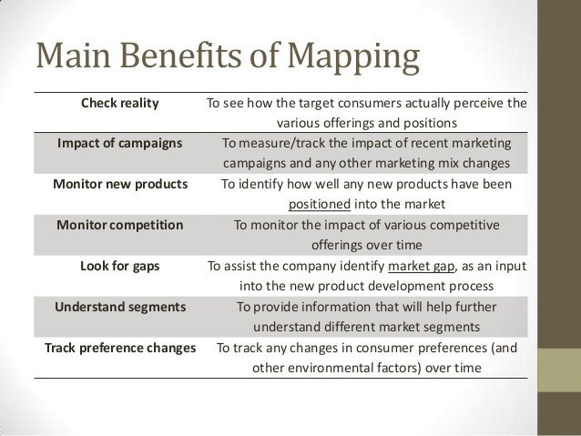 understanding perceptual maps Best practices: using perceptual maps correctly to drive brand differentiation find more meaningful points of difference with perceptual maps competition continues.