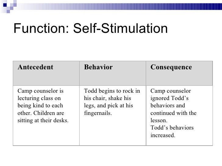functions of challenging behavior