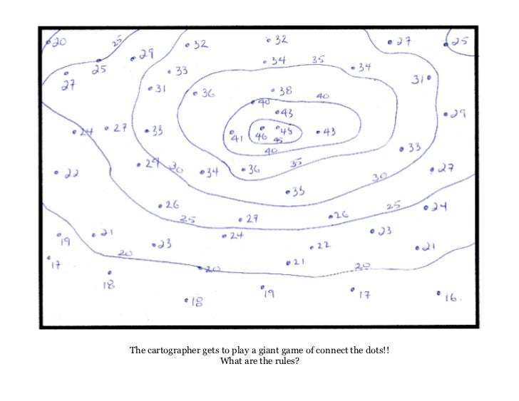 Contour Line Drawing Handout : Understanding contour lines
