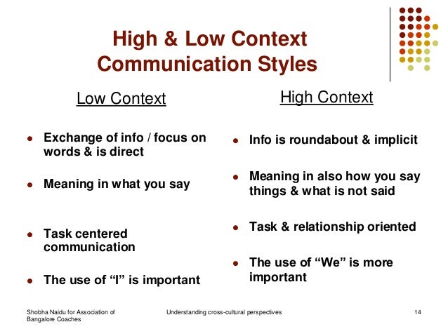 hall highlow communication Edward hall firstly put the theory of high-context and low-context cultures forward in 1976 (jandt 2004:61) a culture can be either high context or low context, which is related to the way people communicating with each other.