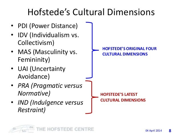 hofstede individualism uk vs can By using hofstede's cultural dimensions as a starting point, you can evaluate your approach, your decisions, and your actions, based on a general sense of how people in a particular society might think and react.