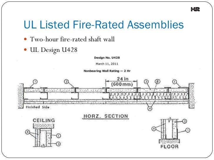 Fire Rated Wall Details : Understanding fire rated assemblies