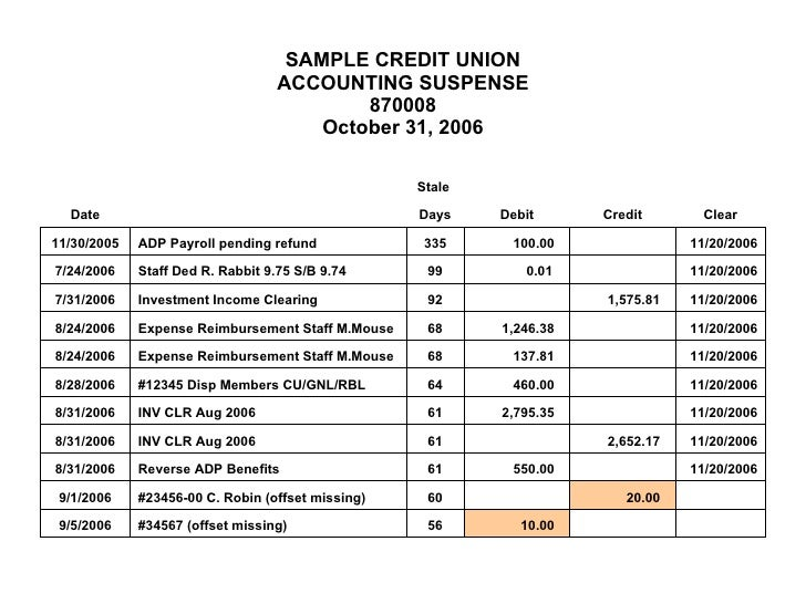 office expense sheet format
