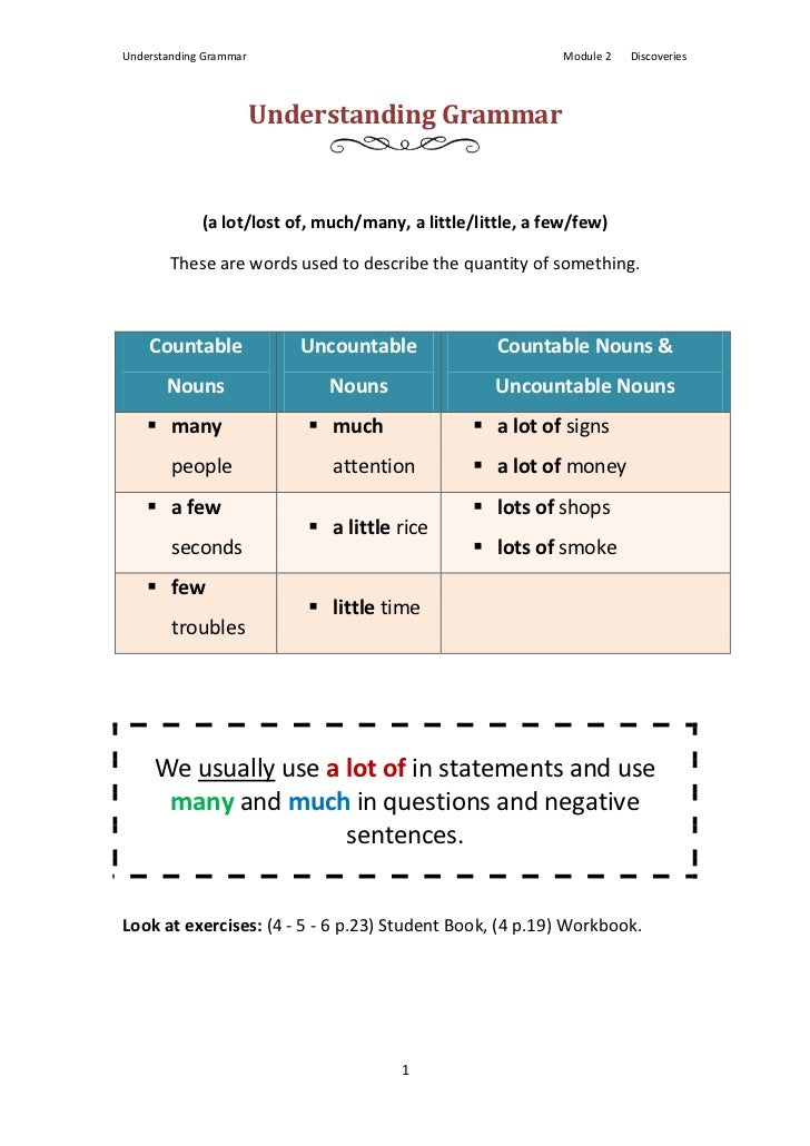 Understanding Grammar - Module 2