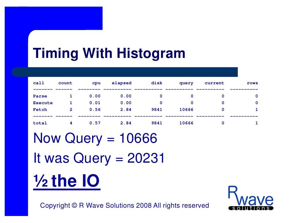 understanding-histogrampptprn- ...