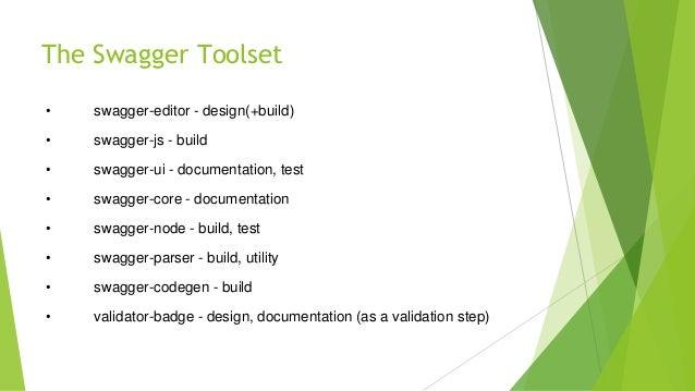 Swagger documentation