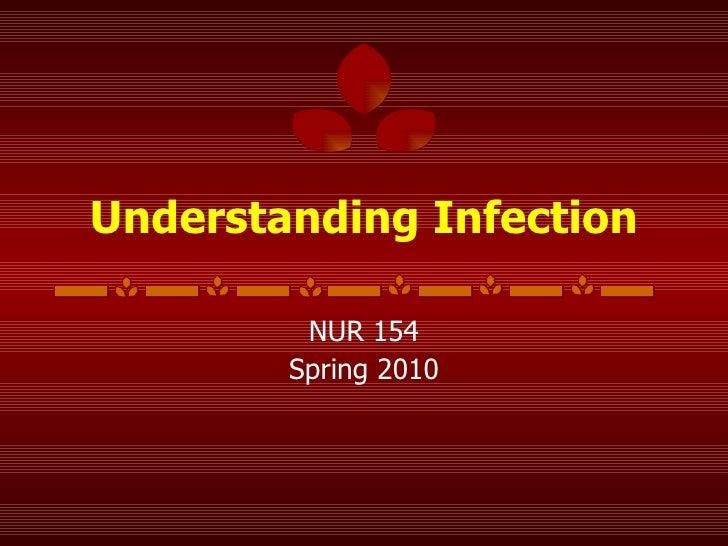 Understanding Infection
