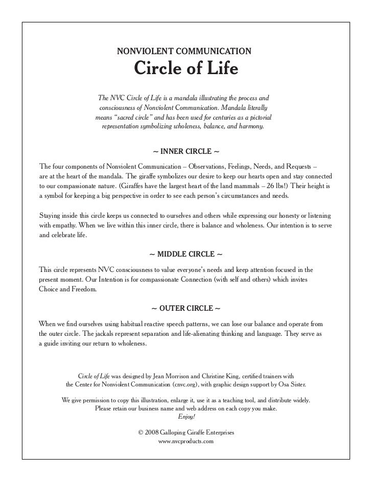 NONVIOLENT COMMUNICATION                                       Circle of Life                       The NVC Circle of Life...