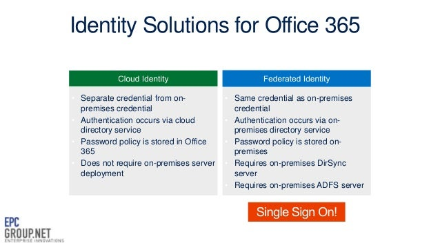 Office 365 dirsync adfs single sign on and exchange autos post - Single sign on with office 365 ...