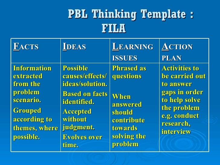 pbl template