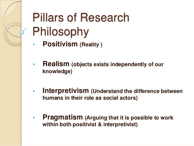 Dissertation research philosophy positivism