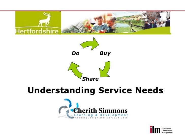 Understanding Service Needs Buy Share Do