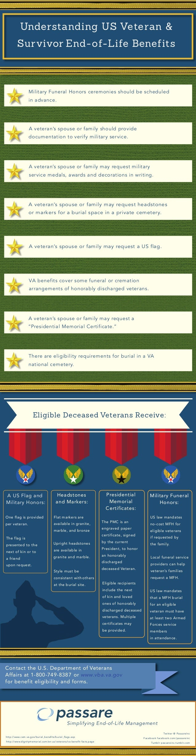 Eligible Deceased Veterans Receive: A US Flag and Military Honors: Military Funeral Honors: One flag is provided per veter...
