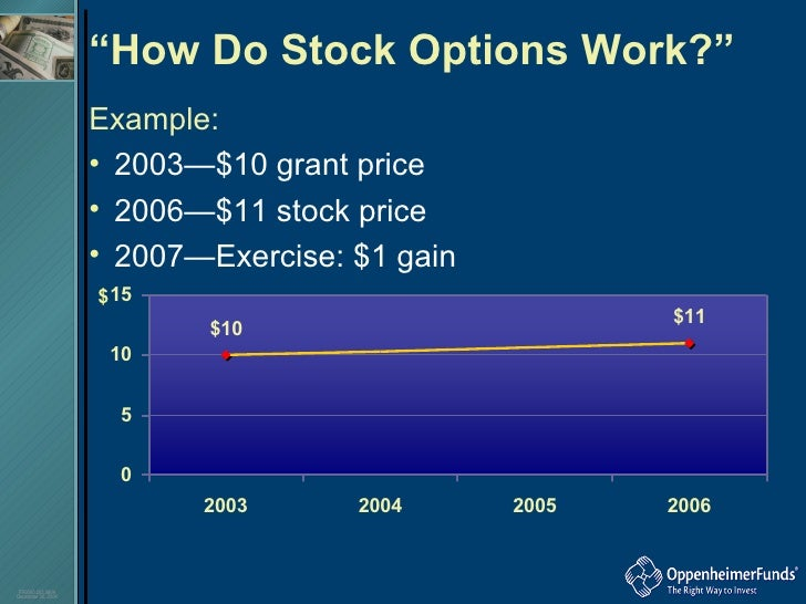 Stock options from work