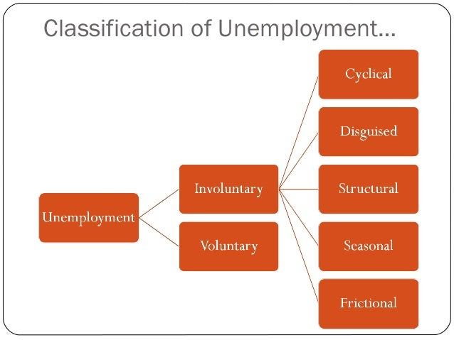 introduction on unemployment in essay The causes and impacts of unemployment economics essay this is not an example of the work written by our professional essay high unemployment.