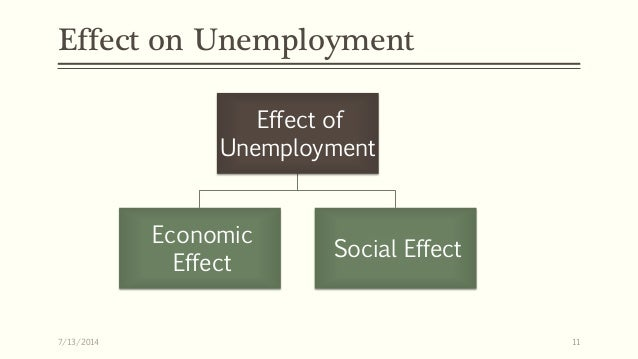 the unemployment as a phenomena in the economic health The economic models utilize the unemployment rate to explain short-term fluctuations and long-term trends, such as job loss and recession this makes the unemployment rate important as it determines the health of the economy when establishing economic policies.