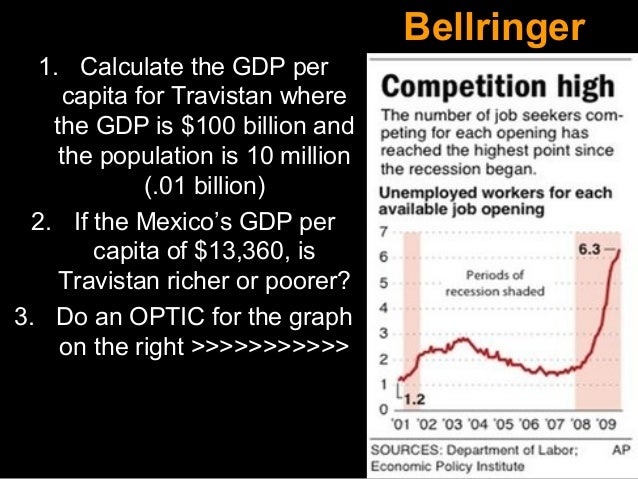 Bellringer 1. Calculate the GDP per capita for Travistan where the GDP is $100 billion and the population is 10 million (....