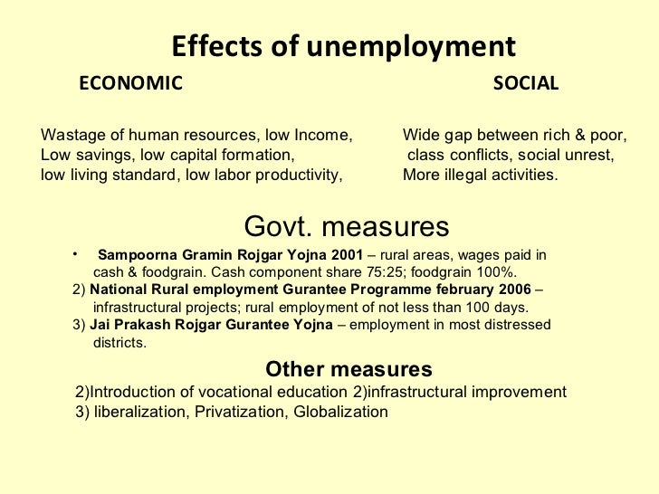 negative impact of unemployment Research march 30, 2014 how minimum wage increased unemployment and reduced job creation in 2013 ben gitis.