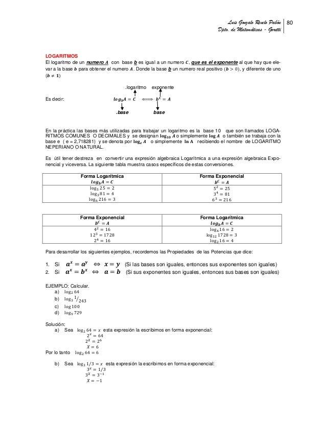 Unida 9. funcion  logaritmica - GONZALO REVELO PABON