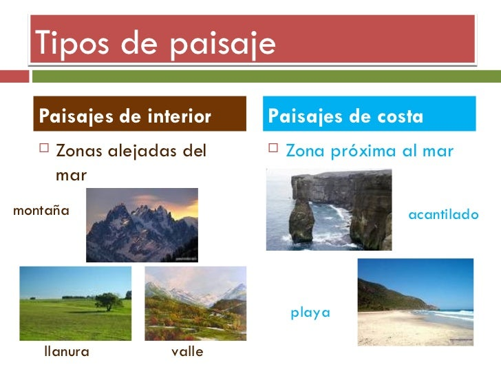 Unidad 11 el paisaje natural - Tipos de paisajes ...