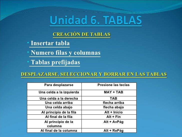 <ul><li>CREACIÓN DE TABLAS </li></ul><ul><li>Insertar tabla </li></ul><ul><li>Numero filas y columnas </li></ul><ul><li>Ta...