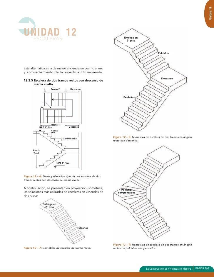 Unidad 12 escaleras 1 for Escaleras de madera de dos tramos