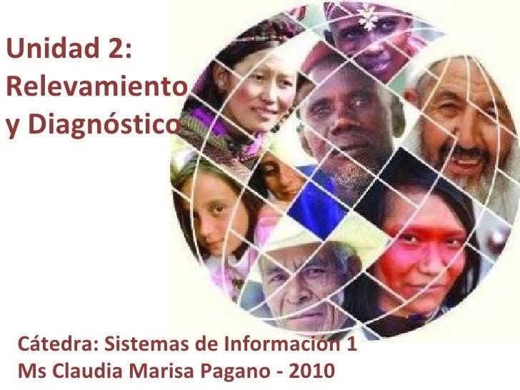 Unidad 2: Relevamiento  y Diagnóstico Cátedra: Sistemas de Información 1 Ms Claudia Marisa Pagano - 2010