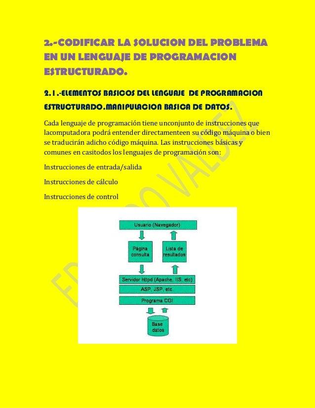2.-CODIFICAR LA SOLUCION DEL PROBLEMAEN UN LENGUAJE DE PROGRAMACIONESTRUCTURADO.2.1.-ELEMENTOS BASICOS DEL LENGUAJE DE PRO...