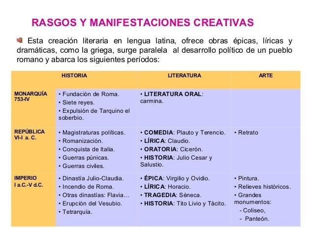 epocas de la literatura latina - photo#14
