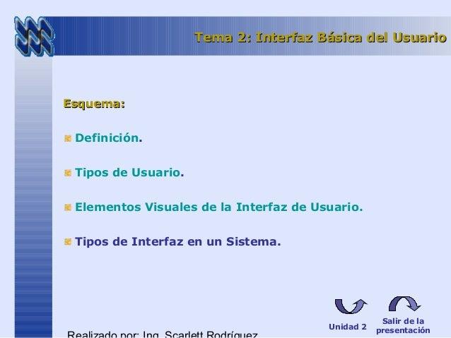 Tema 2: Interfaz Básica del UsuarioTema 2: Interfaz Básica del Usuario Esquema:Esquema: Definición. Tipos de Usuario. Elem...