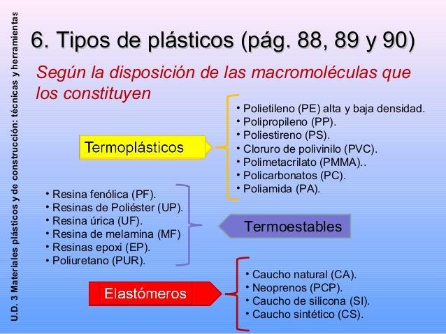 Unidad 3 materiales pl sticos y de construcci n - Tipos de materiales de construccion ...
