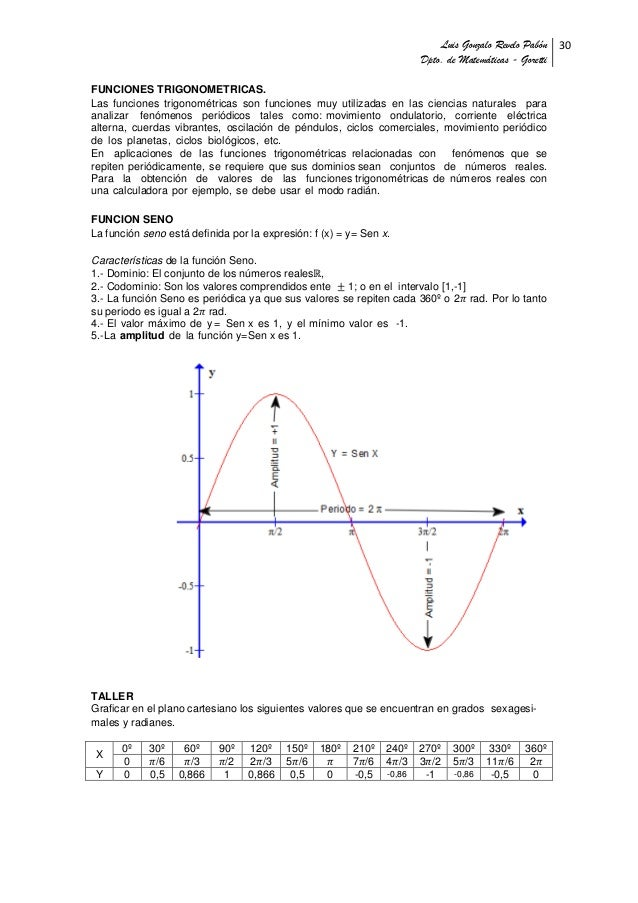 Luis Gonzalo Revelo Pabón 30                                                                        Dpto. de Matemáticas -...