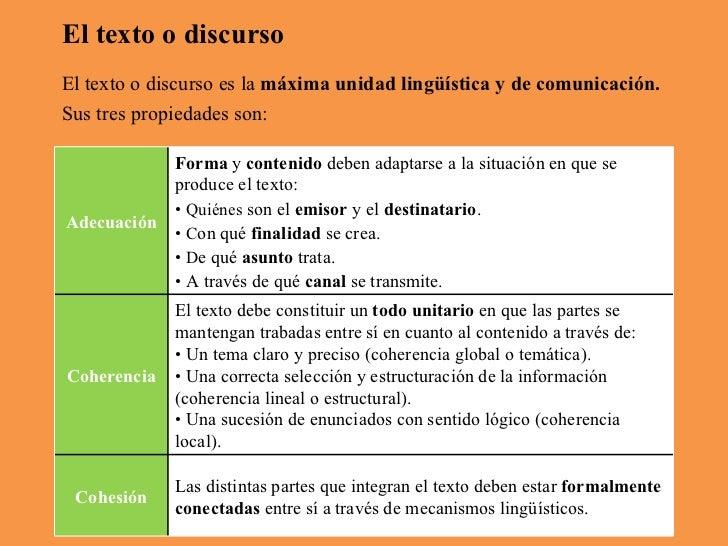 Propiedades textuales lengua castellana y literatura eso for Inmobiliaria definicion