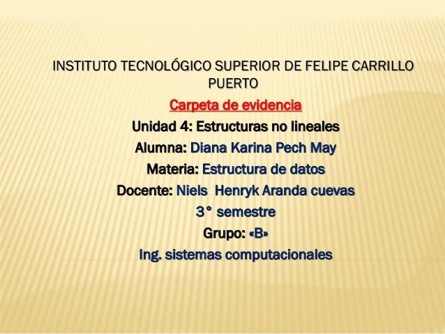 INSTITUTO TECNOLÓGICO SUPERIOR DE FELIPE CARRILLO PUERTO  Carpeta de evidencia  Unidad 4: Estructuras no lineales  Alumna:...