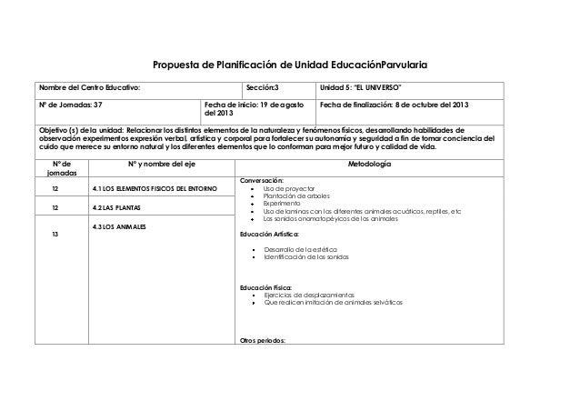 Propuesta de Planificación de Unidad EducaciónParvularia Nombre del Centro Educativo: Nº de Jornadas: 37  Sección:3 Fecha ...