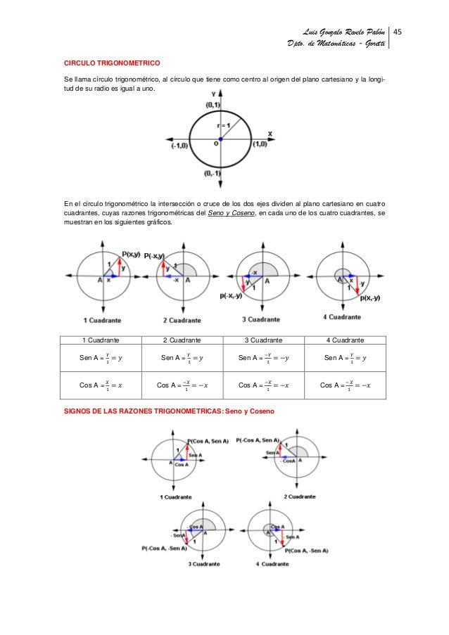Luis Gonzalo Revelo Pabón 45                                                                           Dpto. de Matemática...