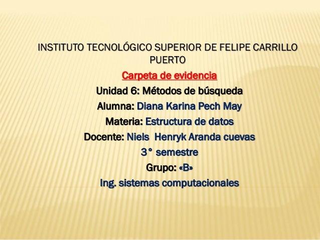 INSTITUTO TECNOLÓGICO SUPERIOR DE FELIPE CARRILLO PUERTO  Carpeta de evidencia  Unidad 6: Métodos de búsqueda  Alumna: Dia...