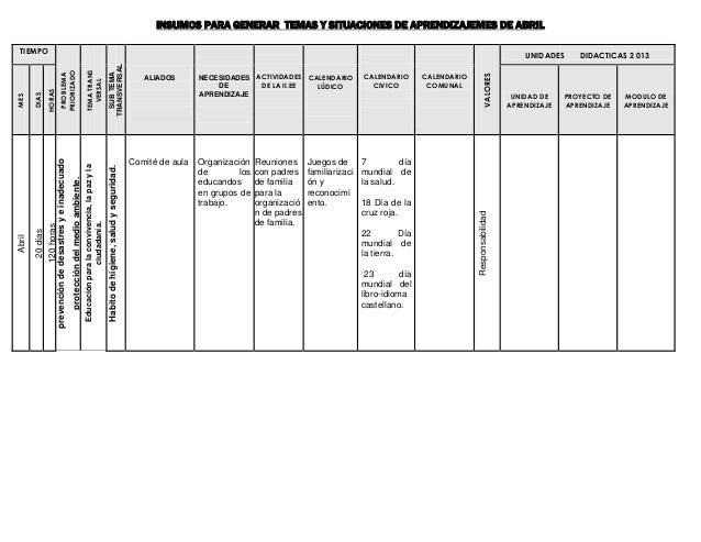 Formato De Registro Auxiliar Con Rutas De Aprendizaje