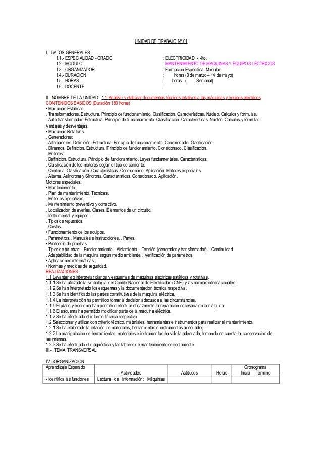 UNIDAD DE TRABAJO Nº 01 I.- DATOS GENERALES 1.1.- ESPECIALIDAD - GRADO 1.2.- MODULO 1.3.- ORGANIZADOR 1.4.- DURACION 1.5.-...