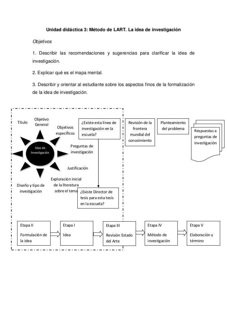 Unidad didáctica 3: Método de LART. La idea de investigación          Objetivos          1. Describir las recomendaciones ...