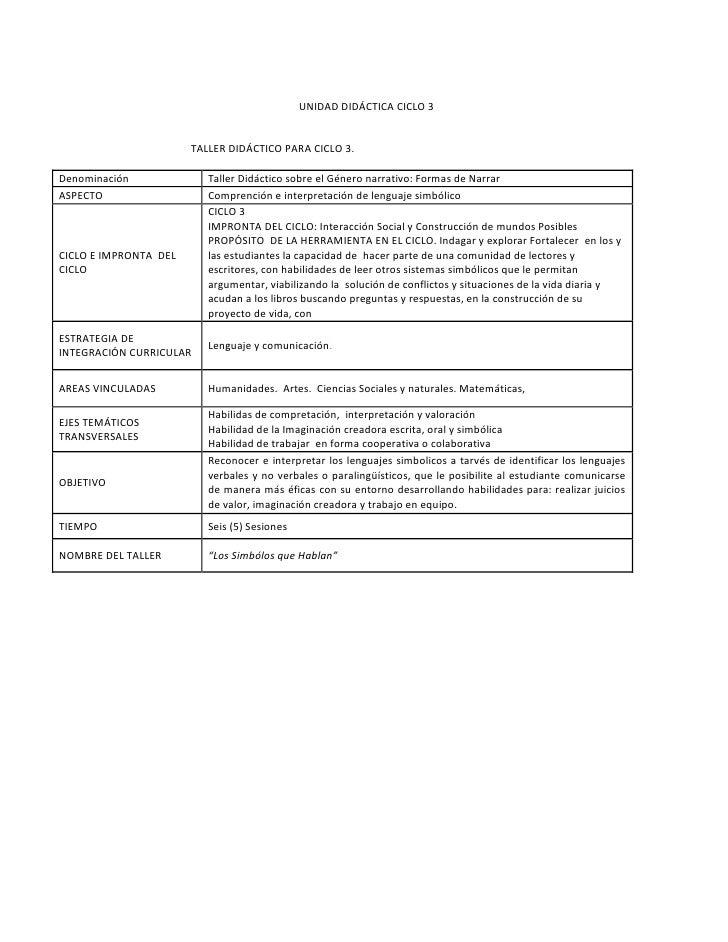 UNIDAD DIDÁCTICA CICLO 3                       TALLER DIDÁCTICO PARA CICLO 3.Denominación              Taller Didáctico so...