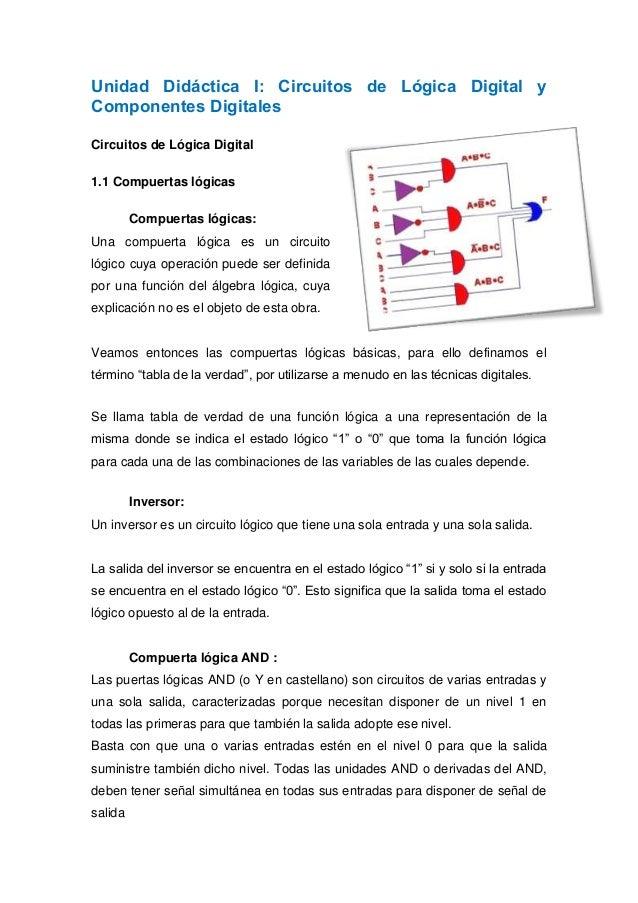 Unidad Didáctica I: Circuitos de Lógica Digital y Componentes Digitales Circuitos de Lógica Digital 1.1 Compuertas lógicas...