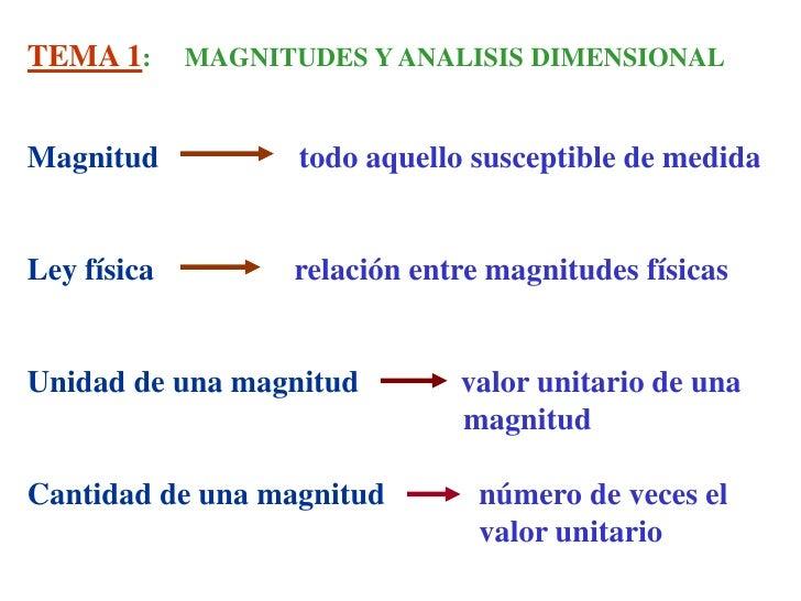 TEMA 1:      MAGNITUDES Y ANALISIS DIMENSIONALMagnitud           todo aquello susceptible de medidaLey física         rela...