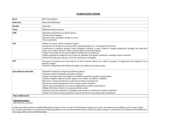 PLANIFICACIÓN UNIDADNivel                              NB2 Cuarto BásicoSubsector                          Educación Matem...