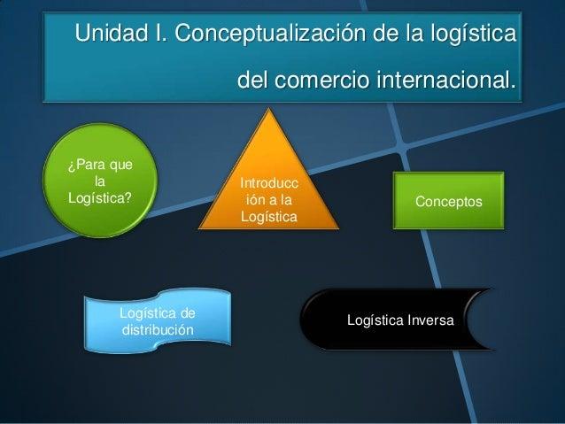Unidad I. Conceptualización de la logística  del comercio internacional.  ¿Para que la Logística?  Logística de distribuci...